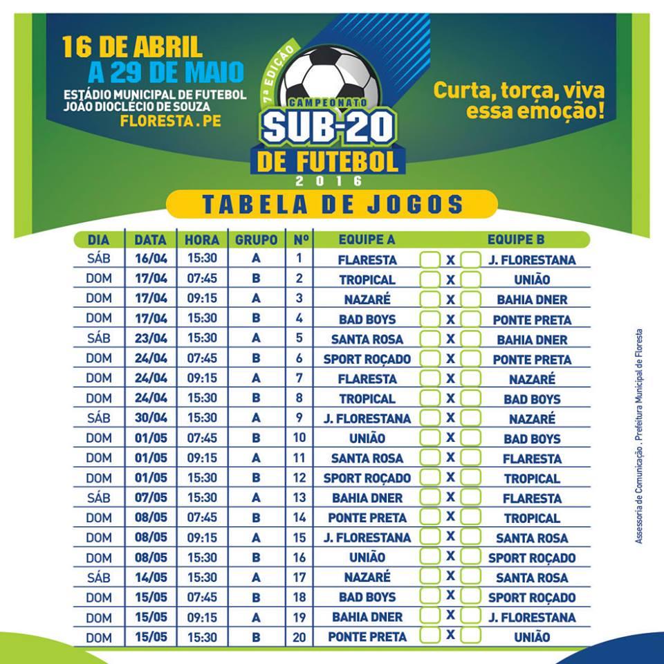 tabela de jogos campeonato sub-20 floresta-pe